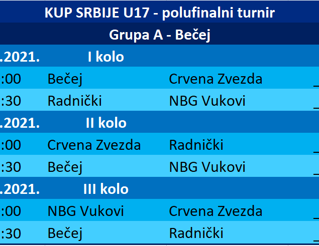 Kup Srbije U17 2020/2021